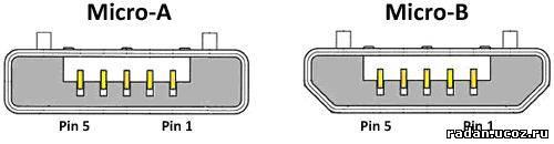Распиновку у Micro USB см. в таблице выше (Mini USB). Sign Up.